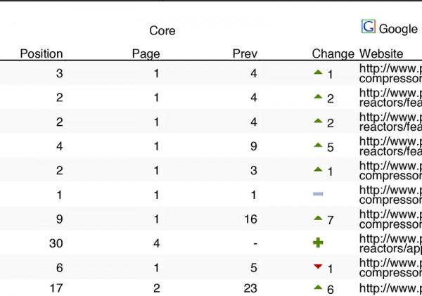 detail_rankings